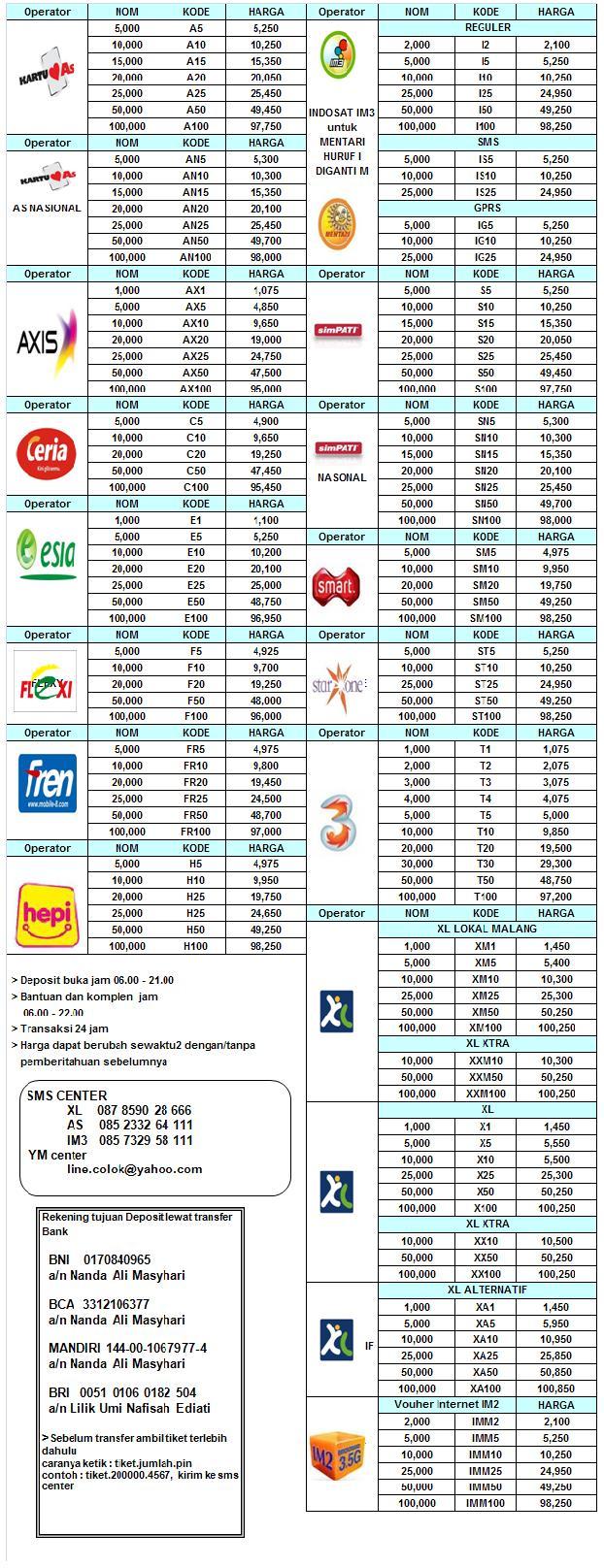 Image Result For Grosir Pulsa Murah Kota Malang